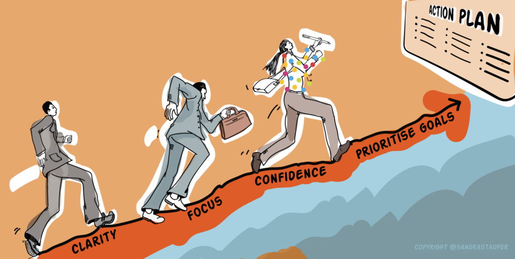 business-planning-business-development-business-coaching