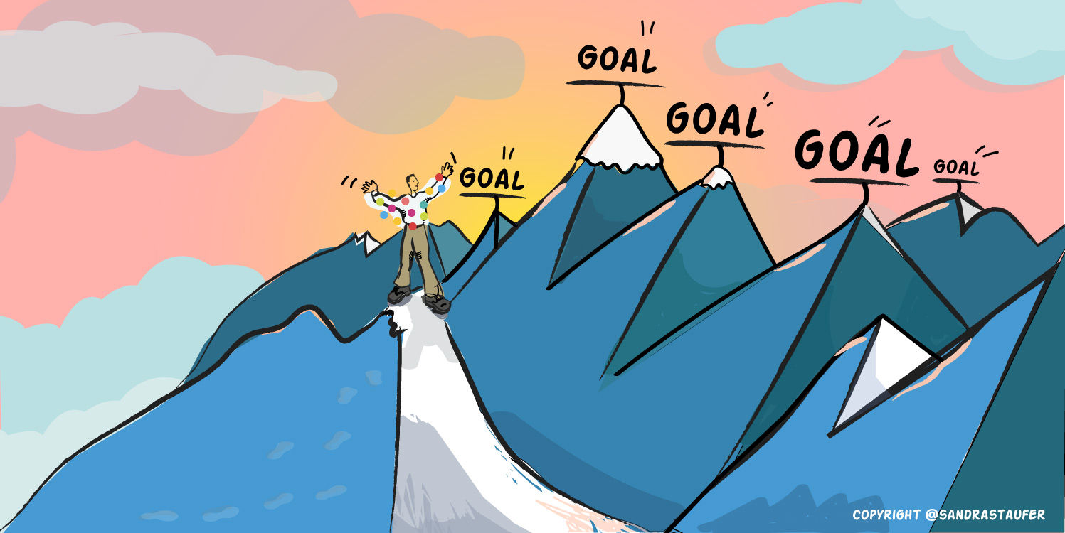 goal-setting-business